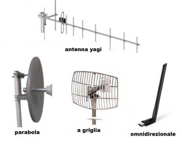 antenna-wifi-potente