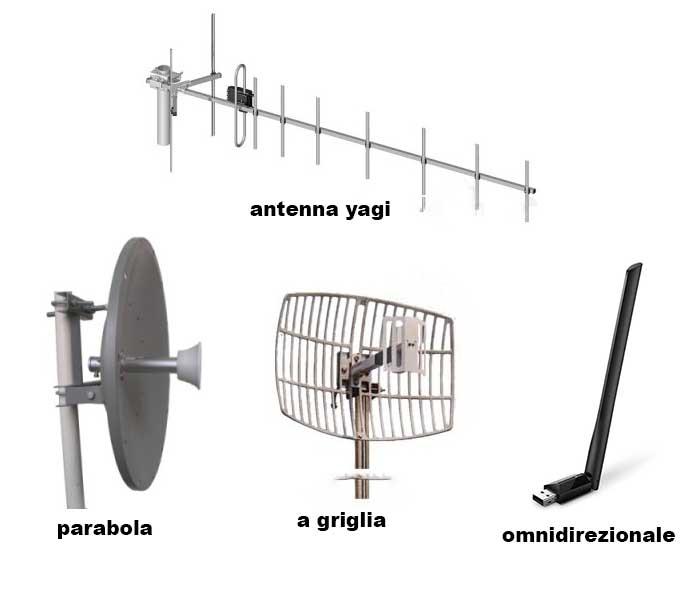 antenna-wifi-potente