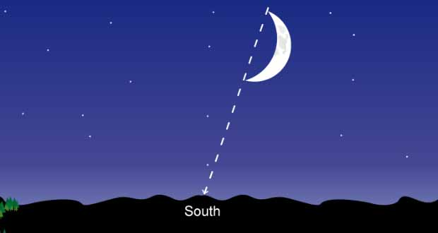 orientarsi-con-la-luna
